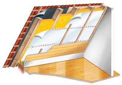 ウルト高性能シート・テープの導入イメージ